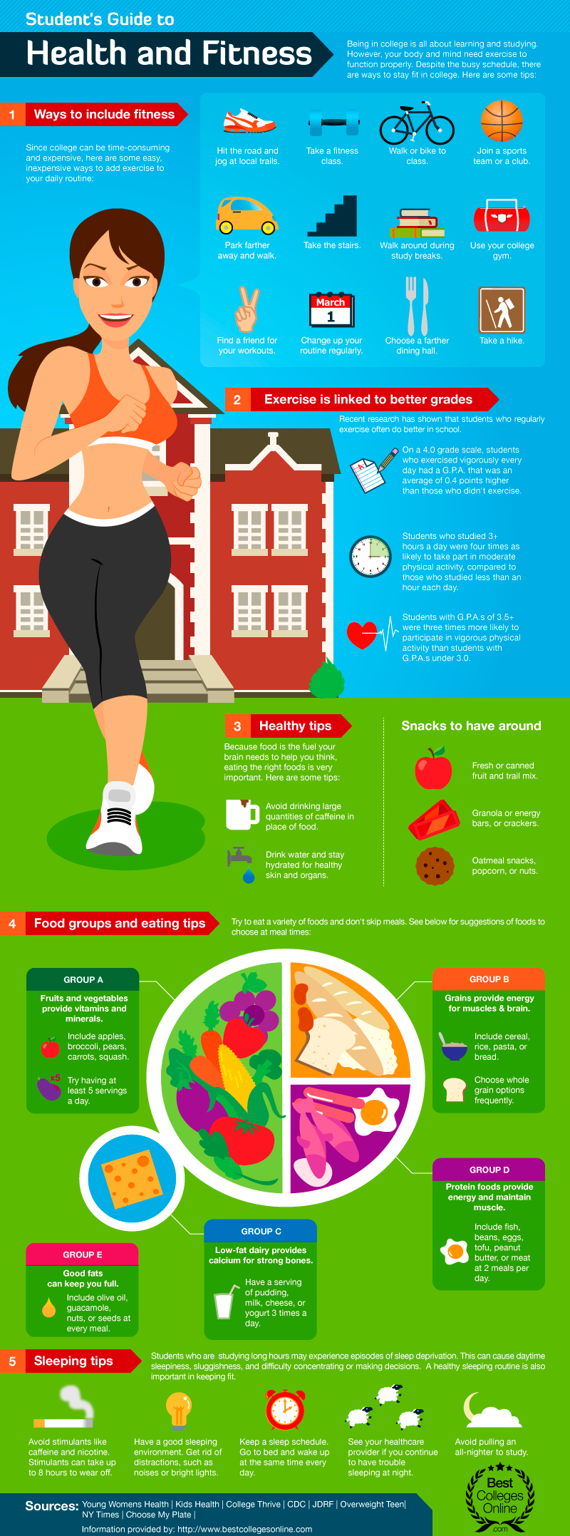 Top Info Graphics For Students Goennounce